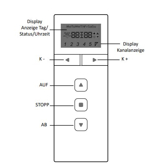 PREMIUM Rolladenfunkhandsender 5-Kanal mit Timer - Technische Zeichnung